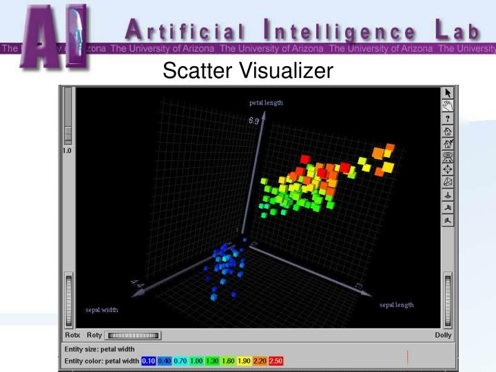 Scatter Visualizer