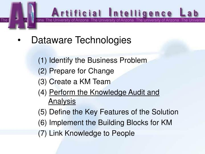 Dataware Technologies