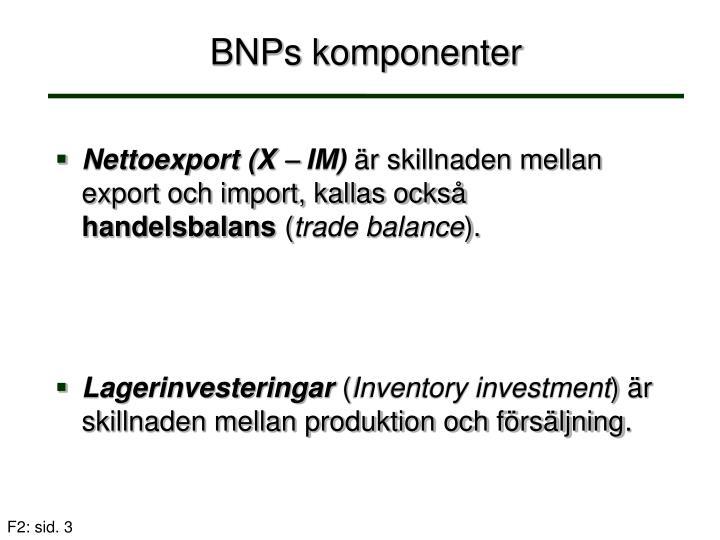 BNPs komponenter