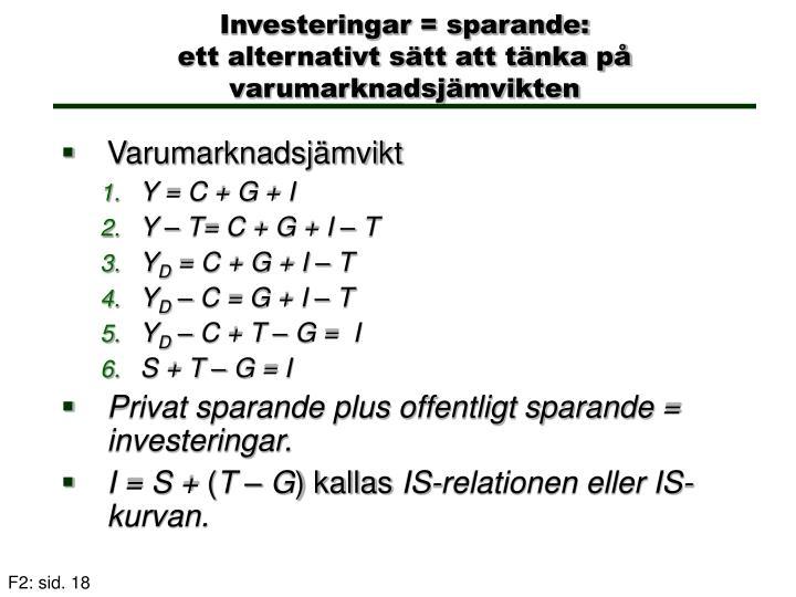 Investeringar = sparande: