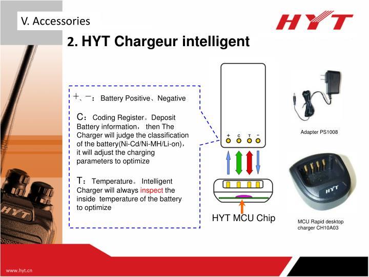 HYT MCU Chip