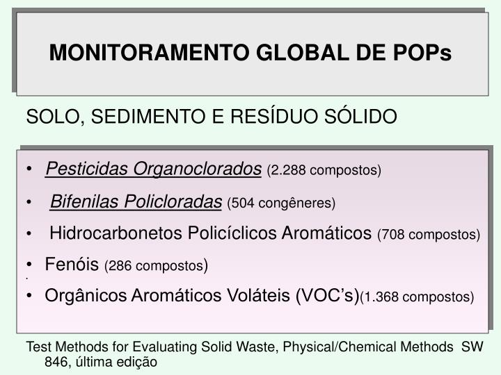 MONITORAMENTO GLOBAL DE POPs