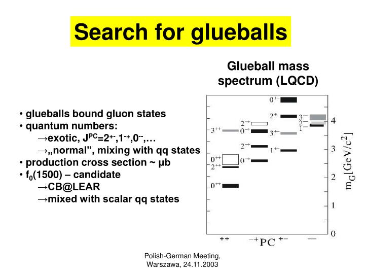 Search for glueballs