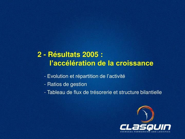 2 - Résultats 2005 :