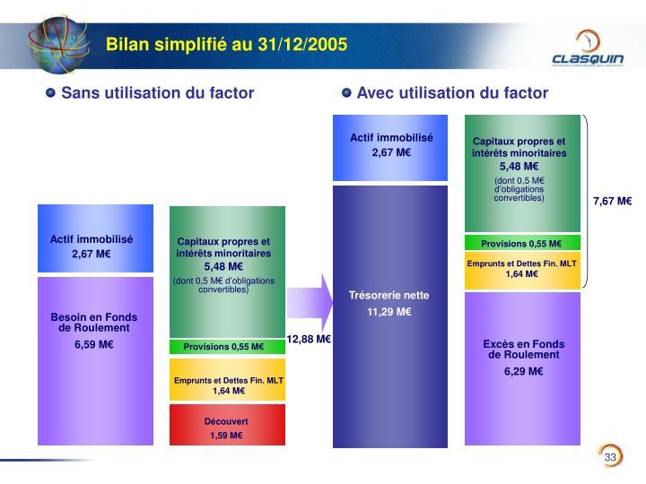 Bilan simplifié au 31/12/2005
