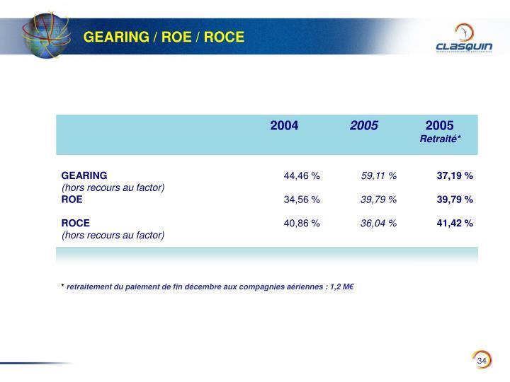 GEARING / ROE / ROCE