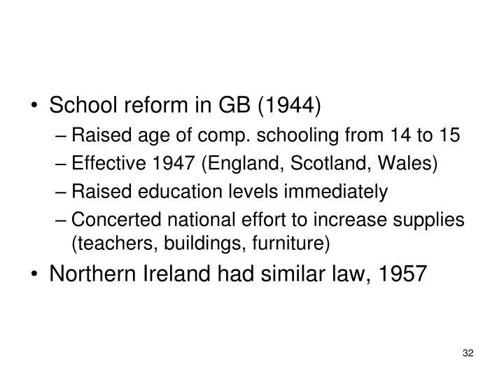 School reform in GB (1944)