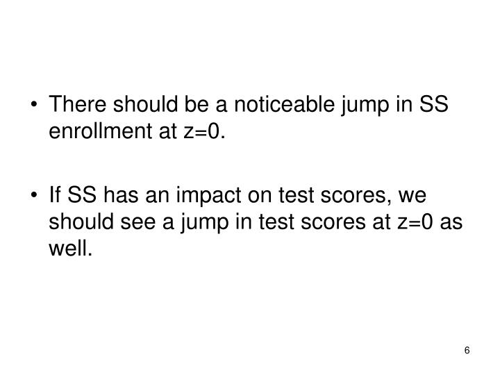 There should be a noticeable jump in SS enrollment at z=0.