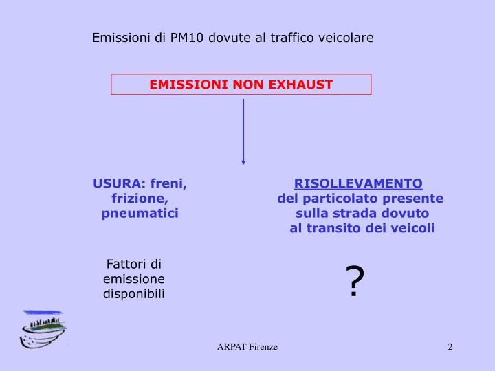 Emissioni di PM10 dovute al traffico veicolare