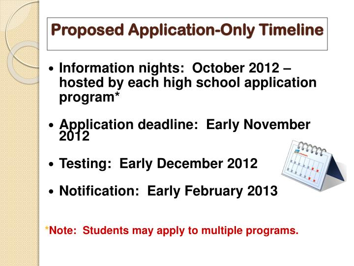 Proposed Application-Only Timeline