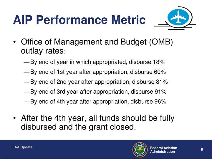 AIP Performance Metric