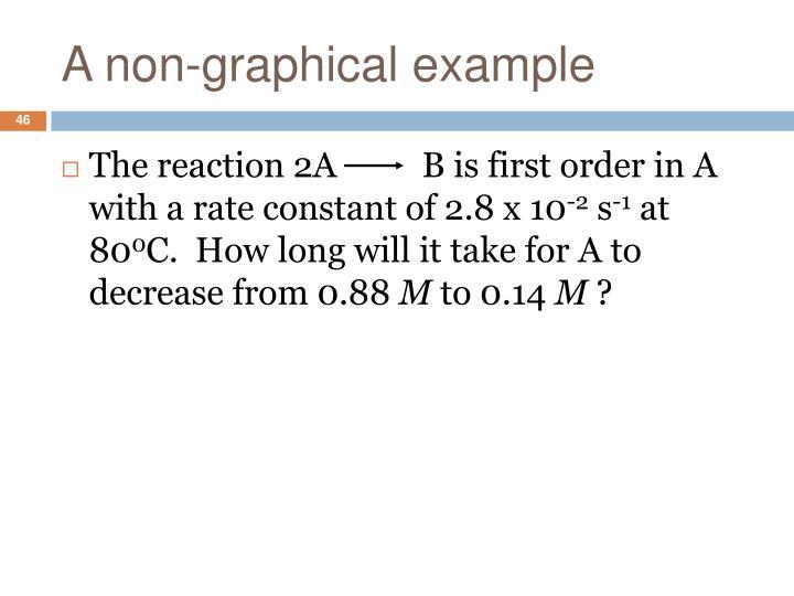 A non-graphical example