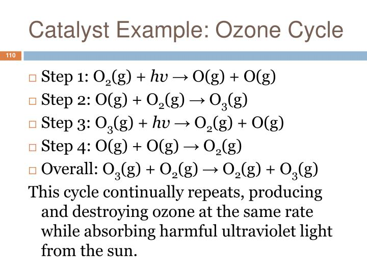Catalyst Example: Ozone Cycle