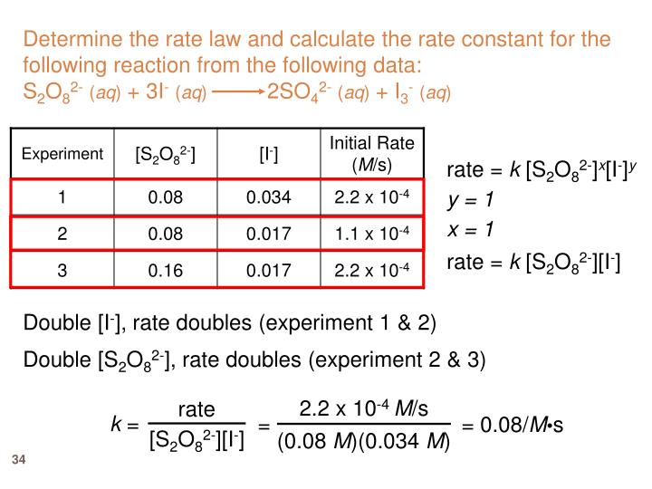 Determine the rate law and calculate the rate constant for the following reaction from the following data: