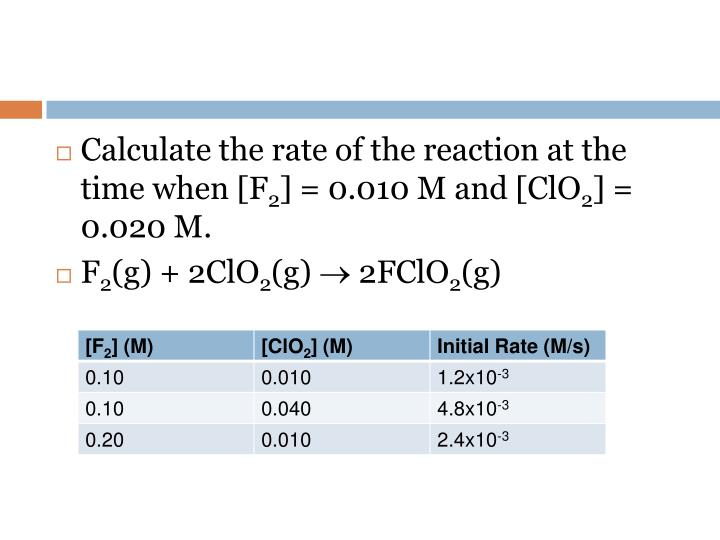 Calculate the rate of the reaction at the time when [F