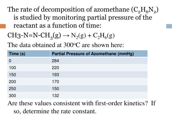 The rate of decomposition of azomethane (C