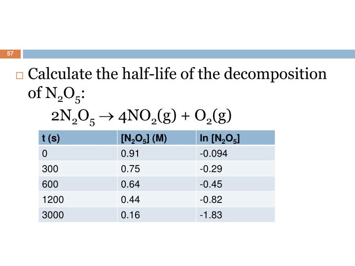 Calculate the half-life of the decomposition of N
