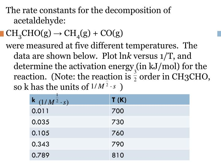 The rate constants for the decomposition of acetaldehyde: