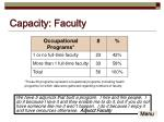 capacity faculty