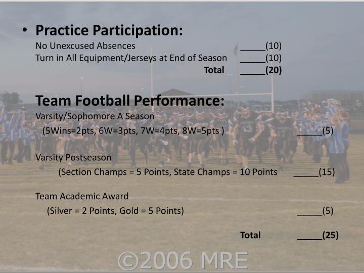 Practice Participation:
