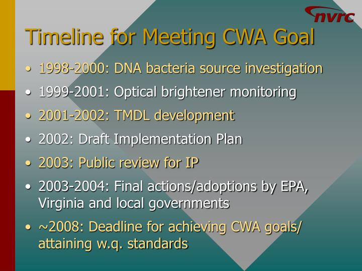 Timeline for Meeting CWA Goal
