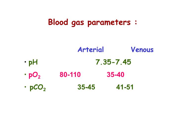 Blood gas parameters :