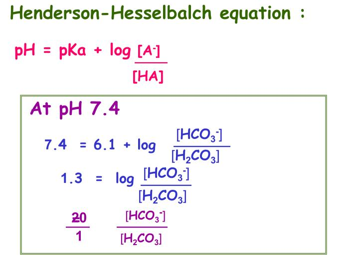 Henderson-Hesselbalch equation :