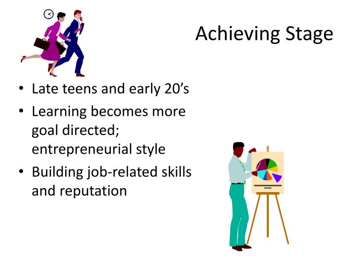 Achieving Stage