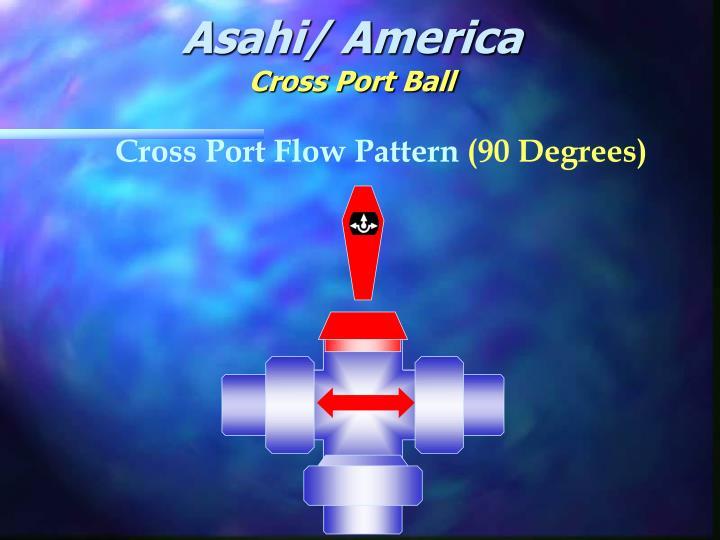 Asahi/ America