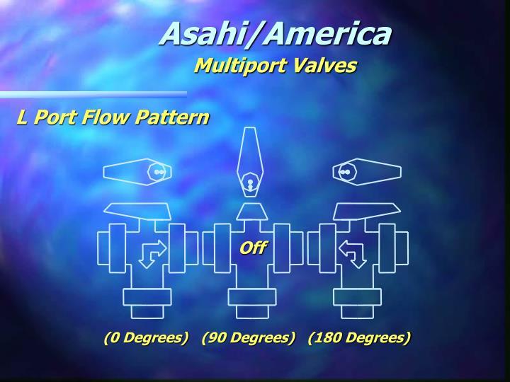 Asahi/America