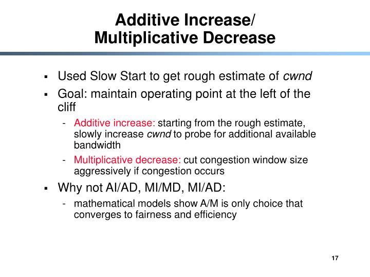 Additive Increase/
