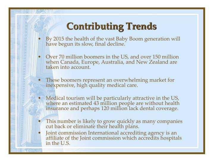 Contributing Trends