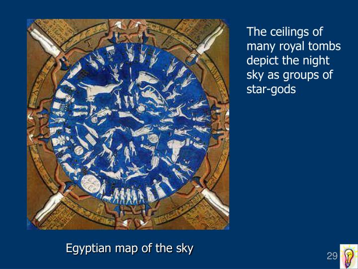 Egyptian map of the sky
