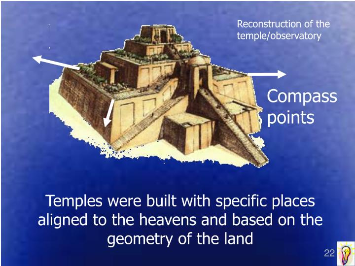 Reconstruction of the temple/observatory