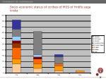 socio economic status of scribes of mss of hr lfs saga kraka