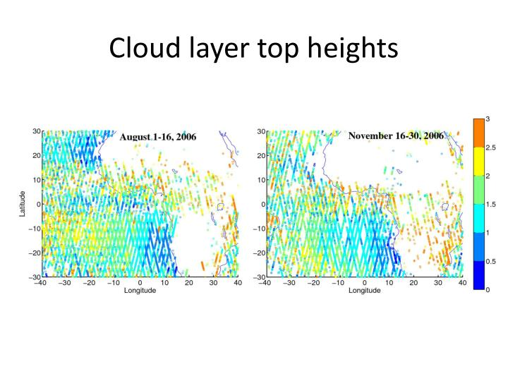 Cloud layer top heights