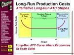 long run production costs4