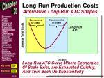 long run production costs6