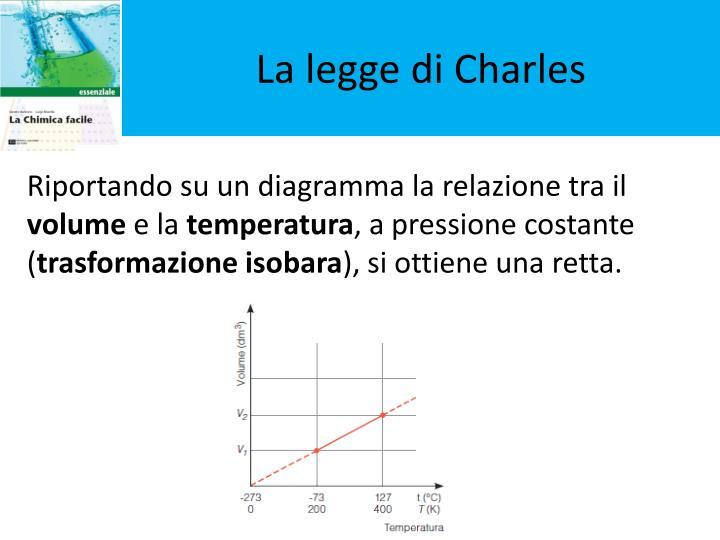 La legge di Charles