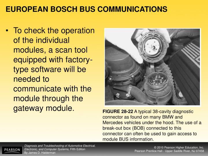 EUROPEAN BOSCH BUS COMMUNICATIONS