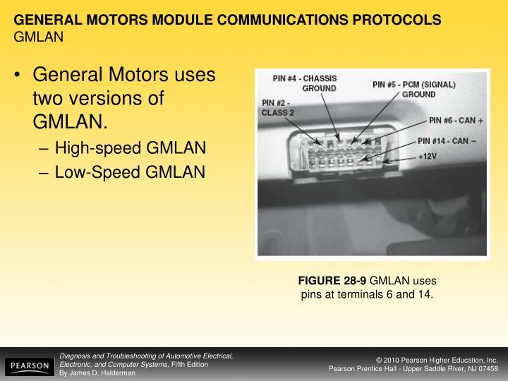 GENERAL MOTORS MODULE COMMUNICATIONS PROTOCOLS