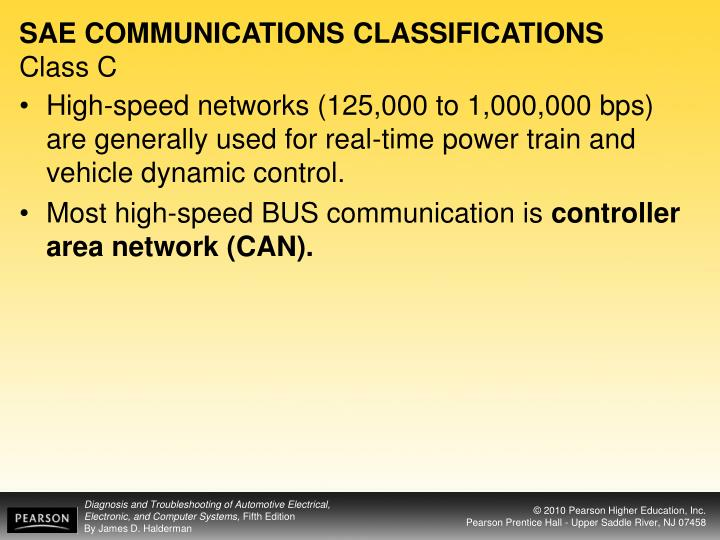 SAE COMMUNICATIONS CLASSIFICATIONS