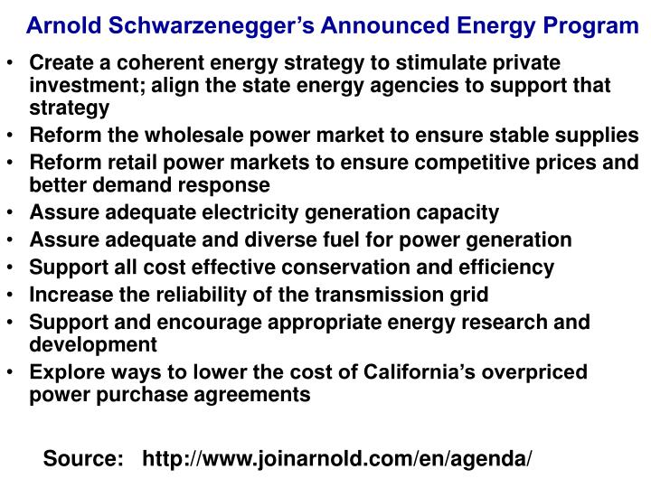 Arnold Schwarzenegger's Announced Energy Program