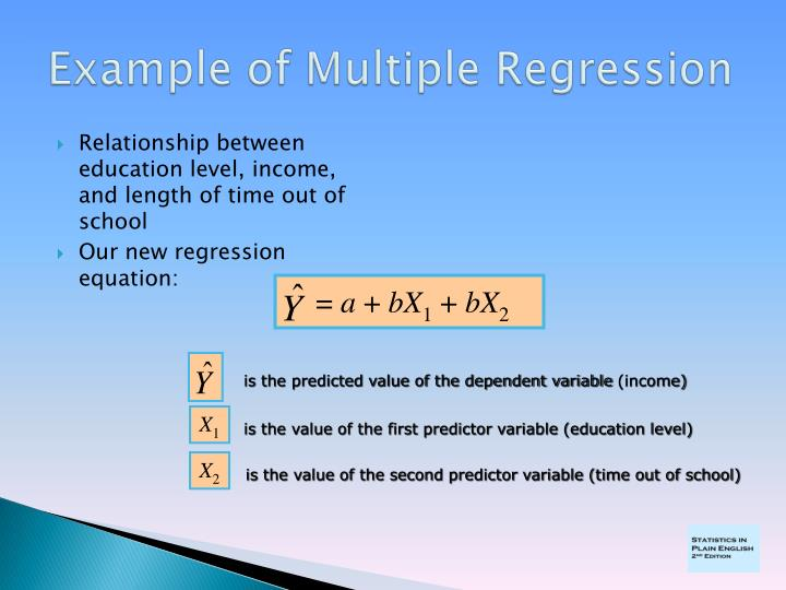 Example of multiple regression