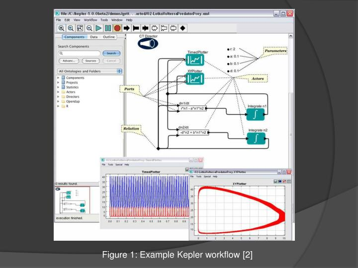 Figure 1: Example