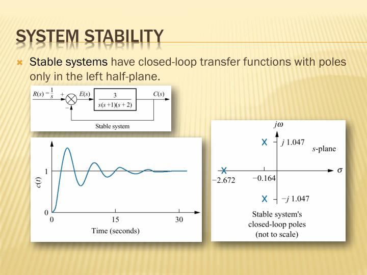 Stable systems
