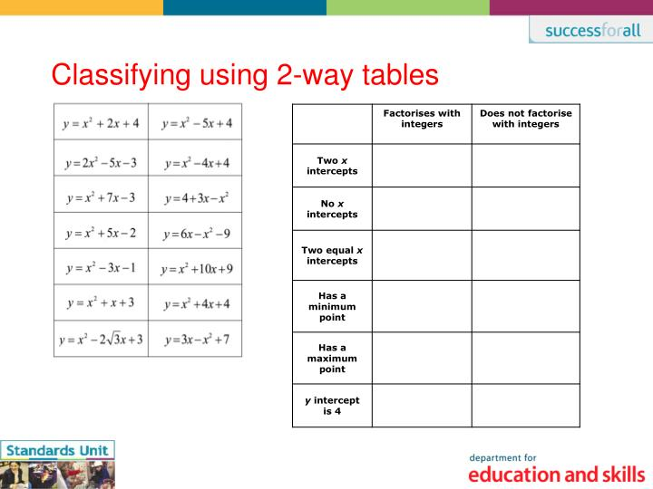 Classifying using 2-way tables