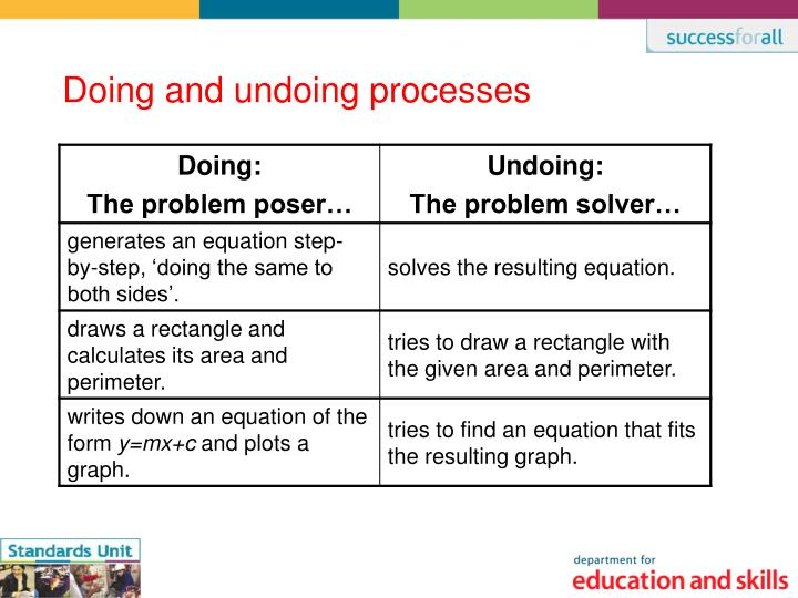 Doing and undoing processes