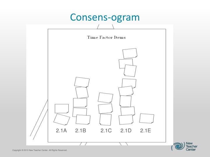 Consens-ogram