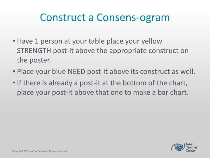 Construct a Consens-ogram